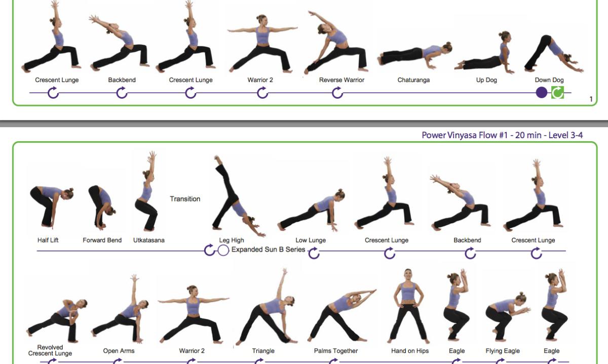 Zeit für Yoga. Oder: Wie ich merkte, dass ich ein Stück Brett bin.