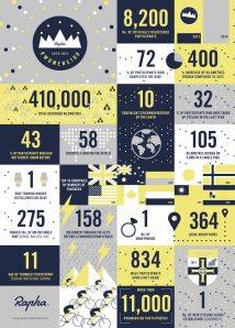 w100-info-graphic